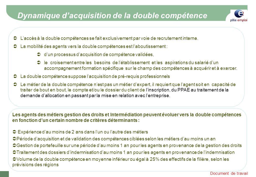 Dynamique d'acquisition de la double compétence