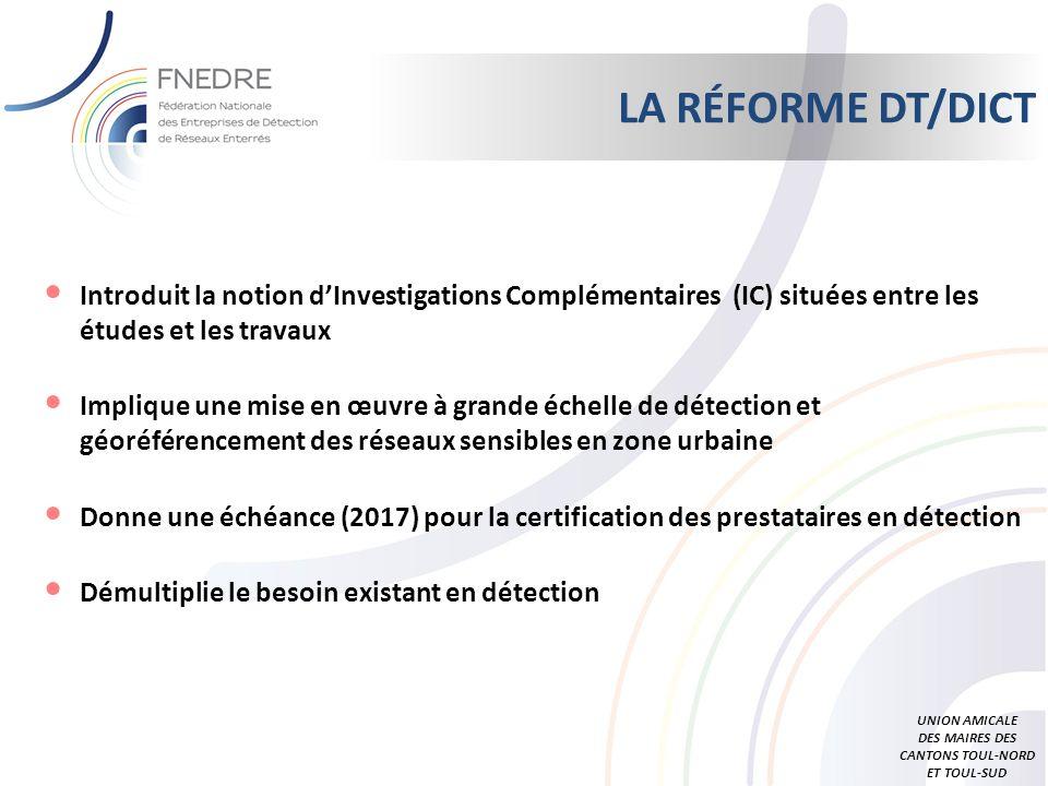 LA RÉFORME DT/DICT Introduit la notion d'Investigations Complémentaires (IC) situées entre les études et les travaux.