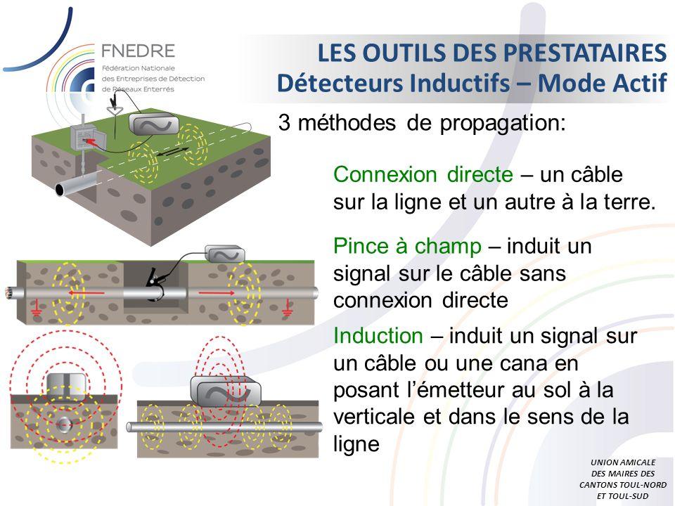 LES OUTILS DES PRESTATAIRES Détecteurs Inductifs – Mode Actif