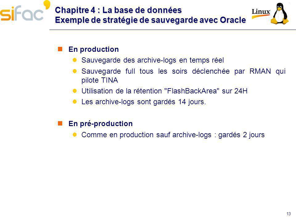 Chapitre 4 : La base de données Exemple de stratégie de sauvegarde avec Oracle