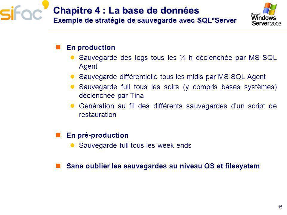 Chapitre 4 : La base de données Exemple de stratégie de sauvegarde avec SQL*Server