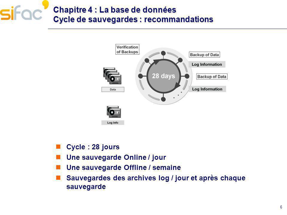 Chapitre 4 : La base de données Cycle de sauvegardes : recommandations