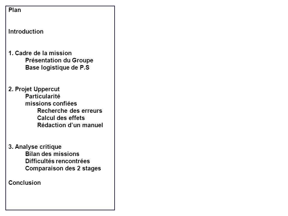 Plan Introduction. 1. Cadre de la mission. Présentation du Groupe. Base logistique de P.S. 2. Projet Uppercut.