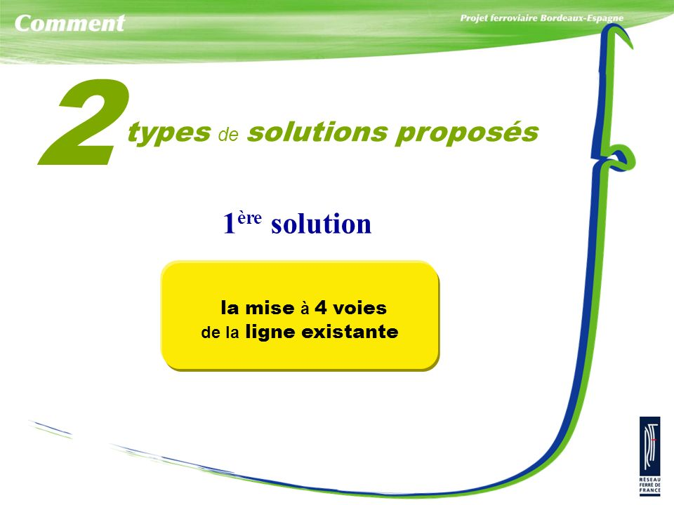 2 1ère solution types de solutions proposés la mise à 4 voies