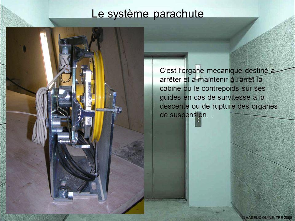 Le système parachute