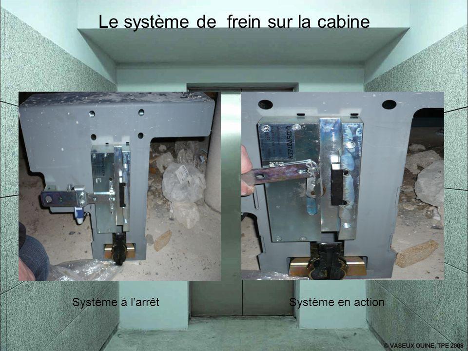 Le système de frein sur la cabine