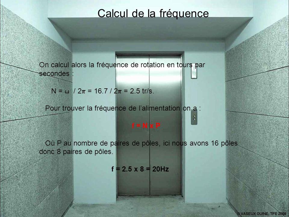 Calcul de la fréquence On calcul alors la fréquence de rotation en tours par secondes : N =  / 2 = 16.7 / 2 = 2.5 tr/s.