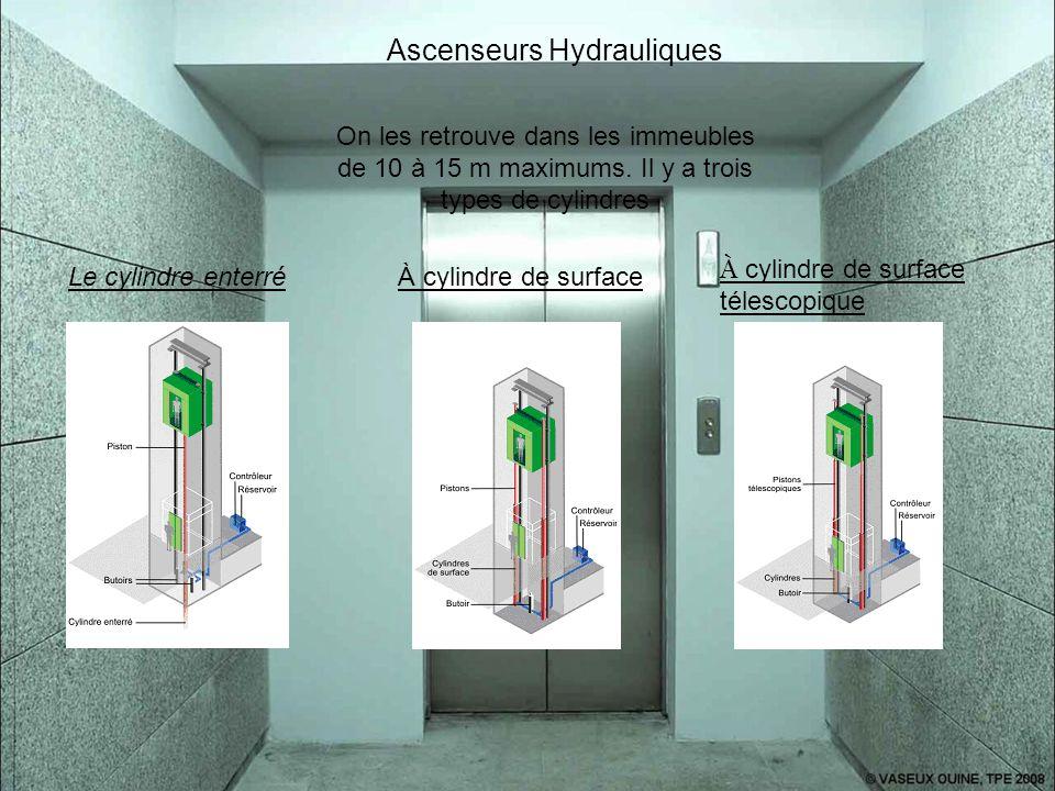 Ascenseurs Hydrauliques