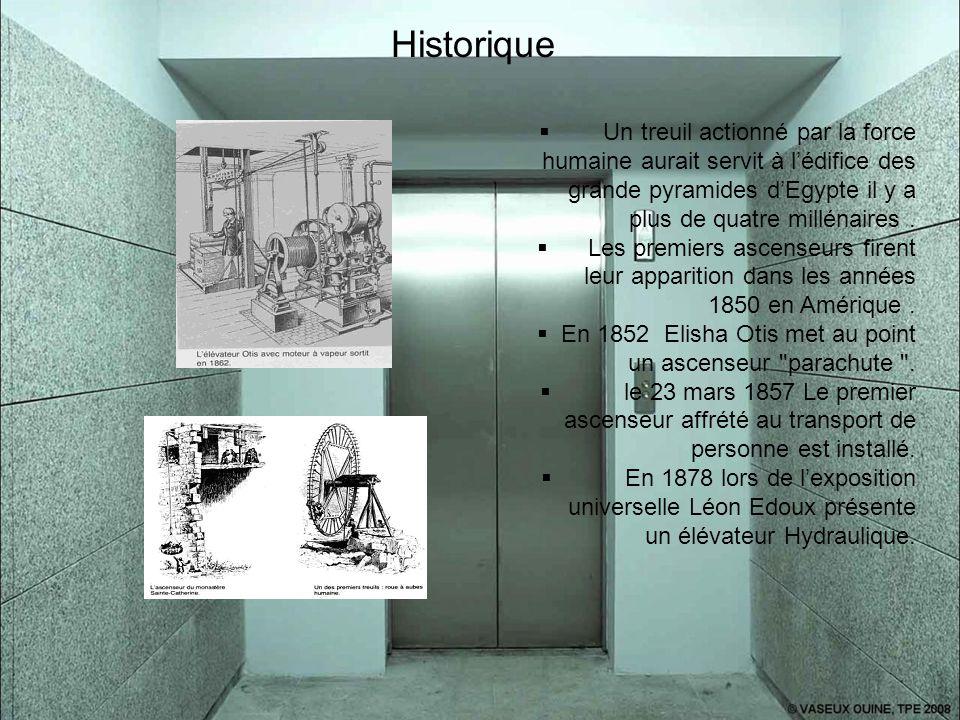 Historique Un treuil actionné par la force humaine aurait servit à l'édifice des grande pyramides d'Egypte il y a plus de quatre millénaires .