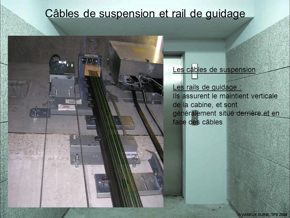 Câbles de suspension et rail de guidage