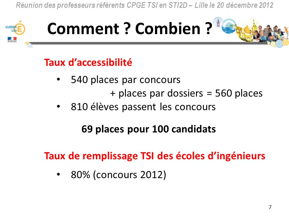 Comment Combien Taux d'accessibilité 540 places par concours