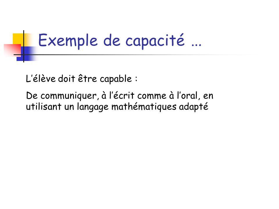 Exemple de capacité … L'élève doit être capable :
