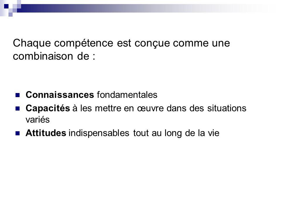Chaque compétence est conçue comme une combinaison de :