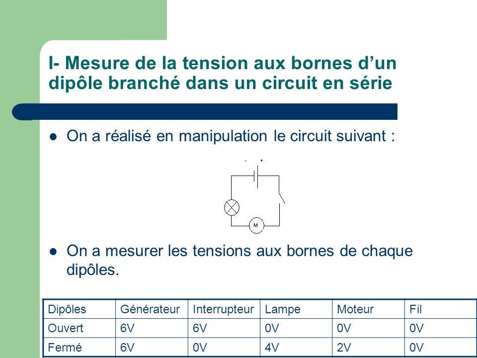 I- Mesure de la tension aux bornes d'un dipôle branché dans un circuit en série