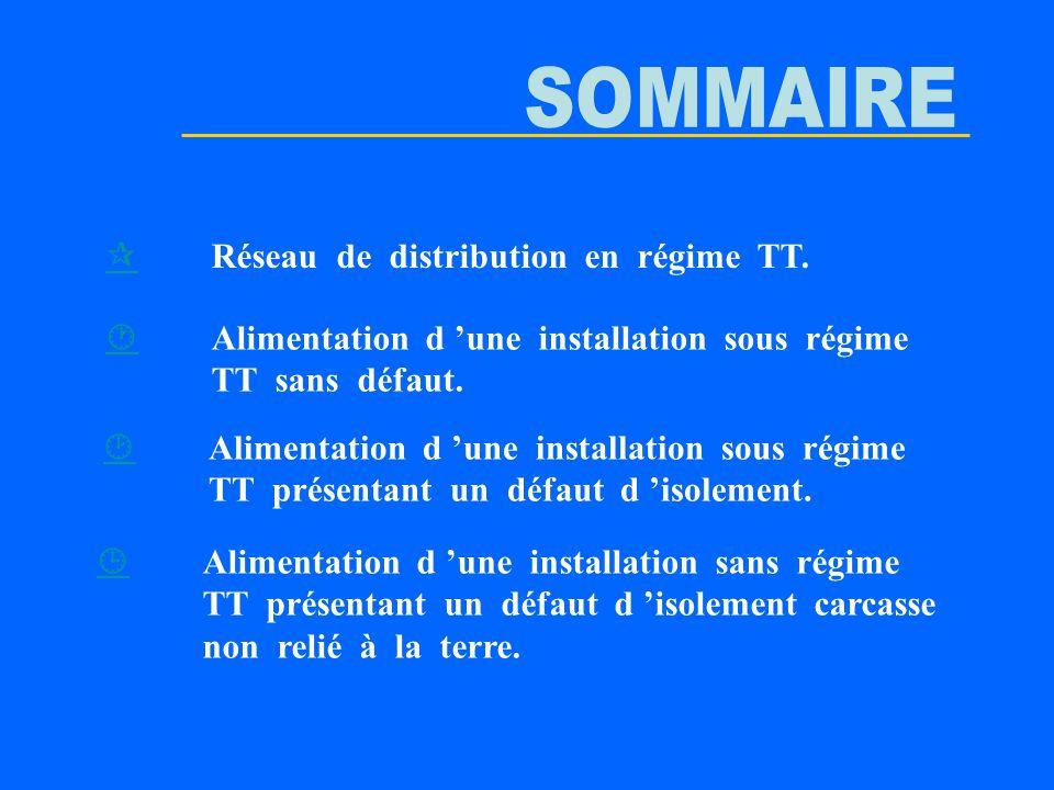 SOMMAIRE  Réseau de distribution en régime TT.  Alimentation d 'une installation sous régime TT sans défaut.