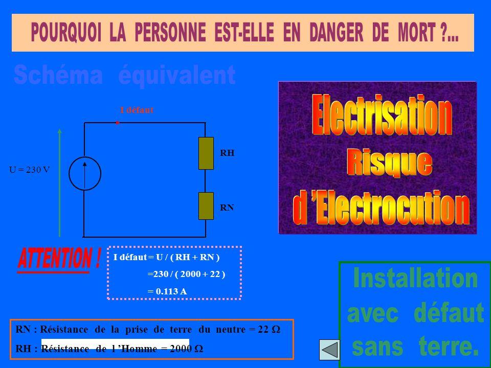 POURQUOI LA PERSONNE EST-ELLE EN DANGER DE MORT ...