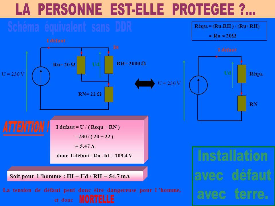 ATTENTION ! LA PERSONNE EST-ELLE PROTEGEE ...