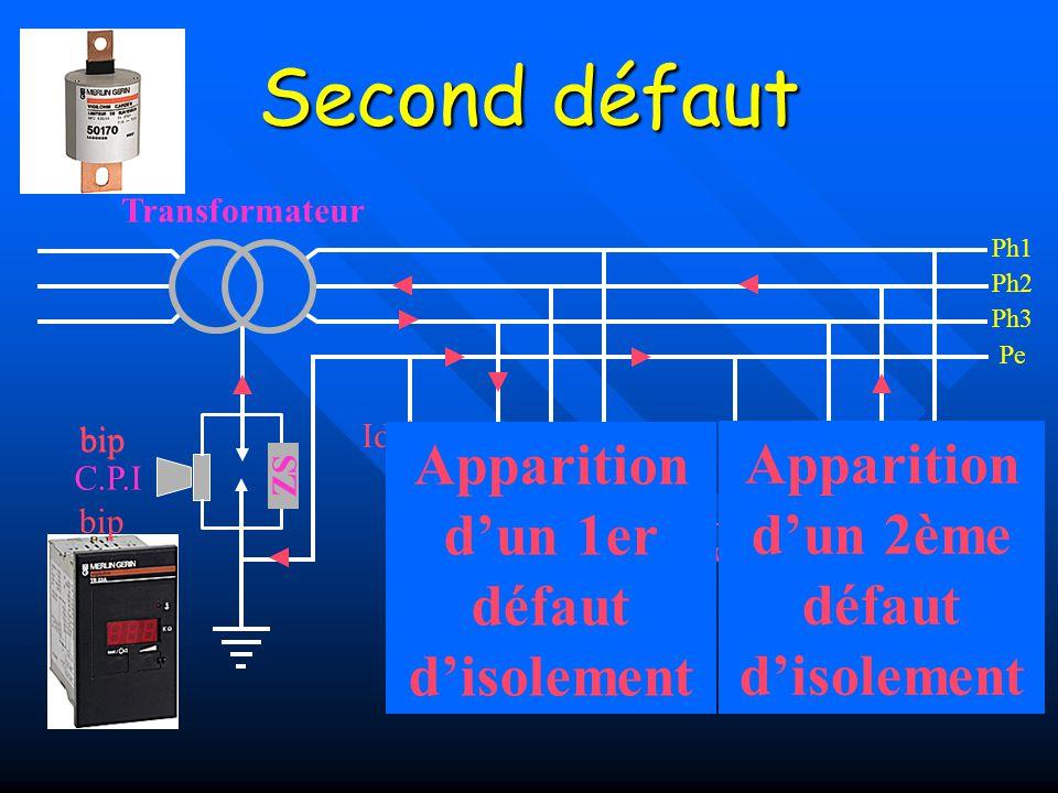 Second défaut Apparition d'un 1er défaut d'isolement