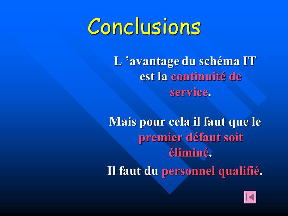 Conclusions L 'avantage du schéma IT est la continuité de service.