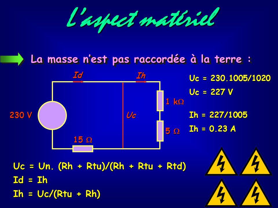 L'aspect matériel La masse n'est pas raccordée à la terre :