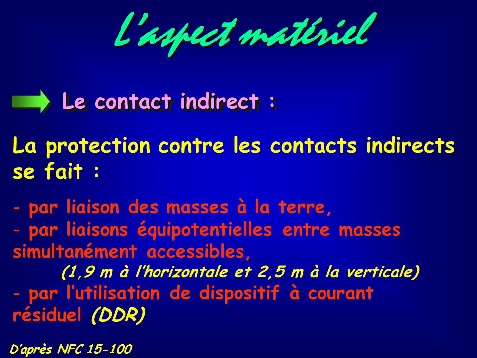 L'aspect matériel Le contact indirect :