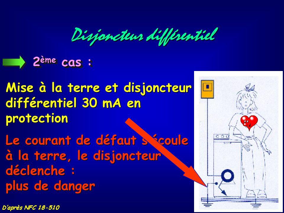 Disjoncteur différentiel
