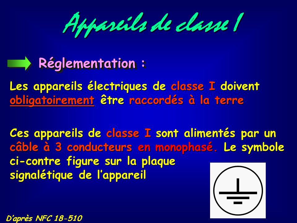 Appareils de classe I Réglementation :
