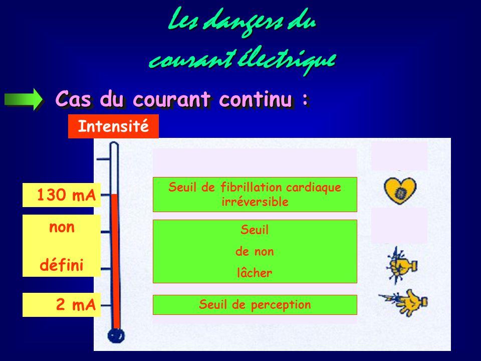Seuil de fibrillation cardiaque irréversible