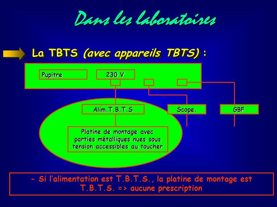 Dans les laboratoires La TBTS (avec appareils TBTS) :