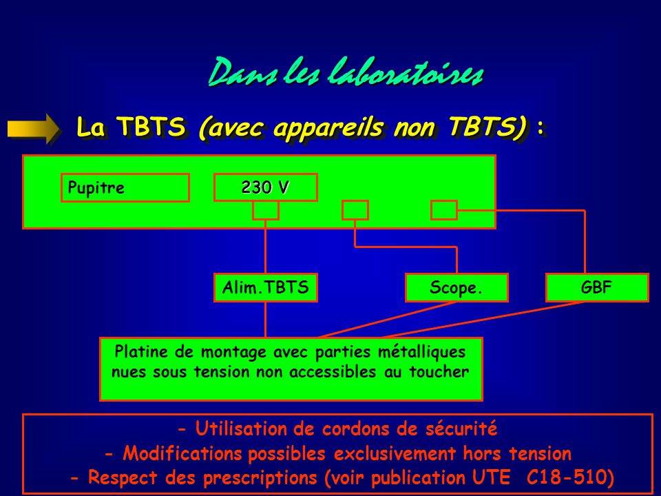 Dans les laboratoires La TBTS (avec appareils non TBTS) :