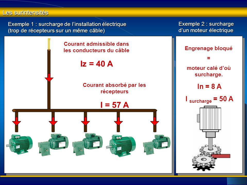 Iz = 40 A I = 57 A In = 8 A I surcharge = 50 A Les surintensités