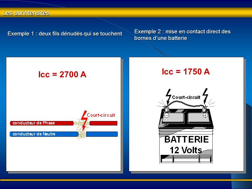 Icc = 1750 A Icc = 2700 A Les surintensités