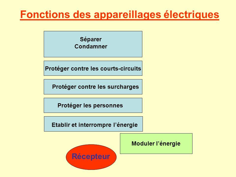 Fonctions des appareillages électriques