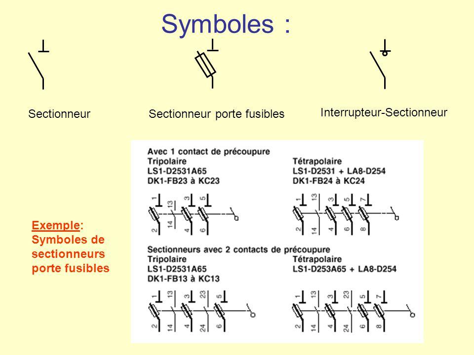 Symboles : Sectionneur Sectionneur porte fusibles