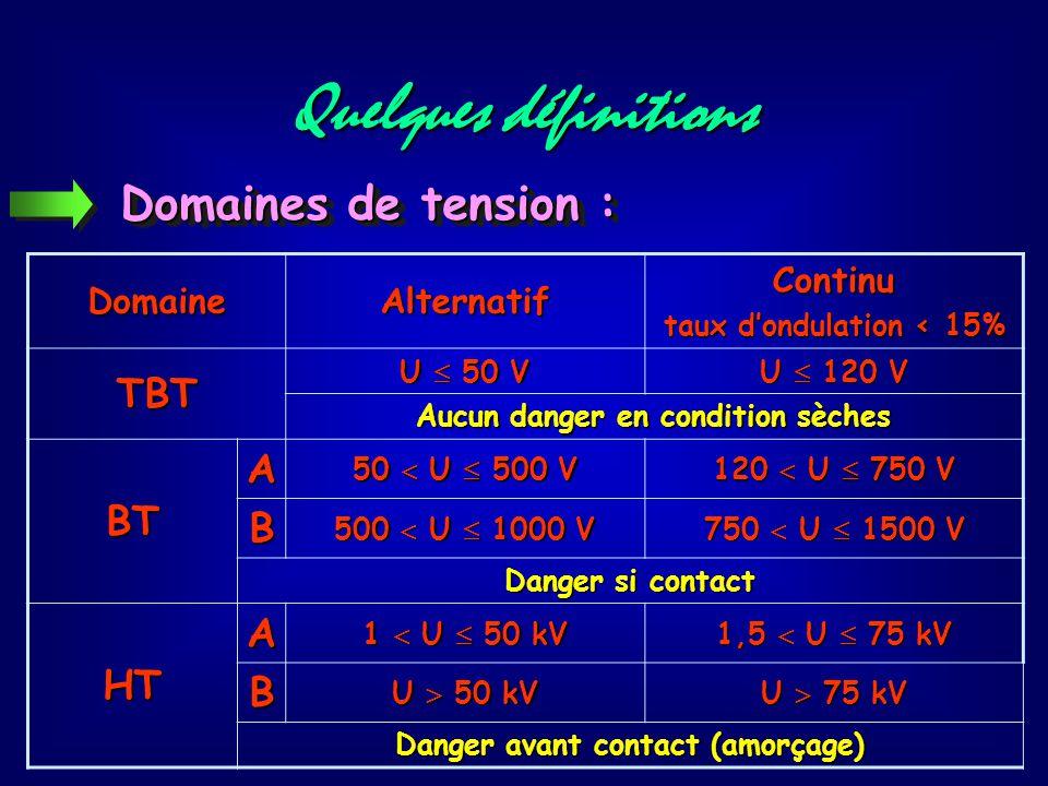 Quelques définitions Domaines de tension : TBT BT A B HT Domaine