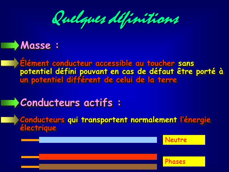 Quelques définitions Masse : Conducteurs actifs :
