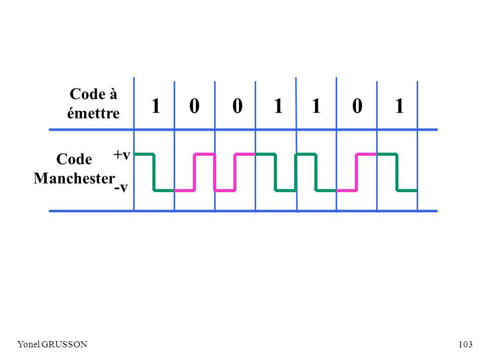 Code à émettre 1 +v -v Code Manchester Yonel GRUSSON