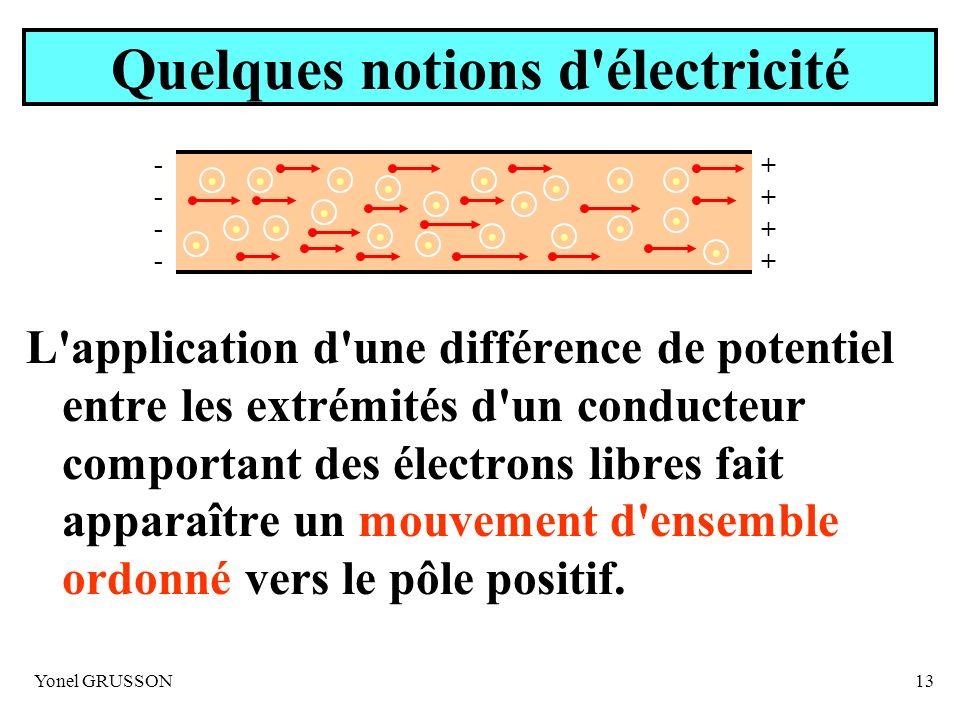 Quelques notions d électricité