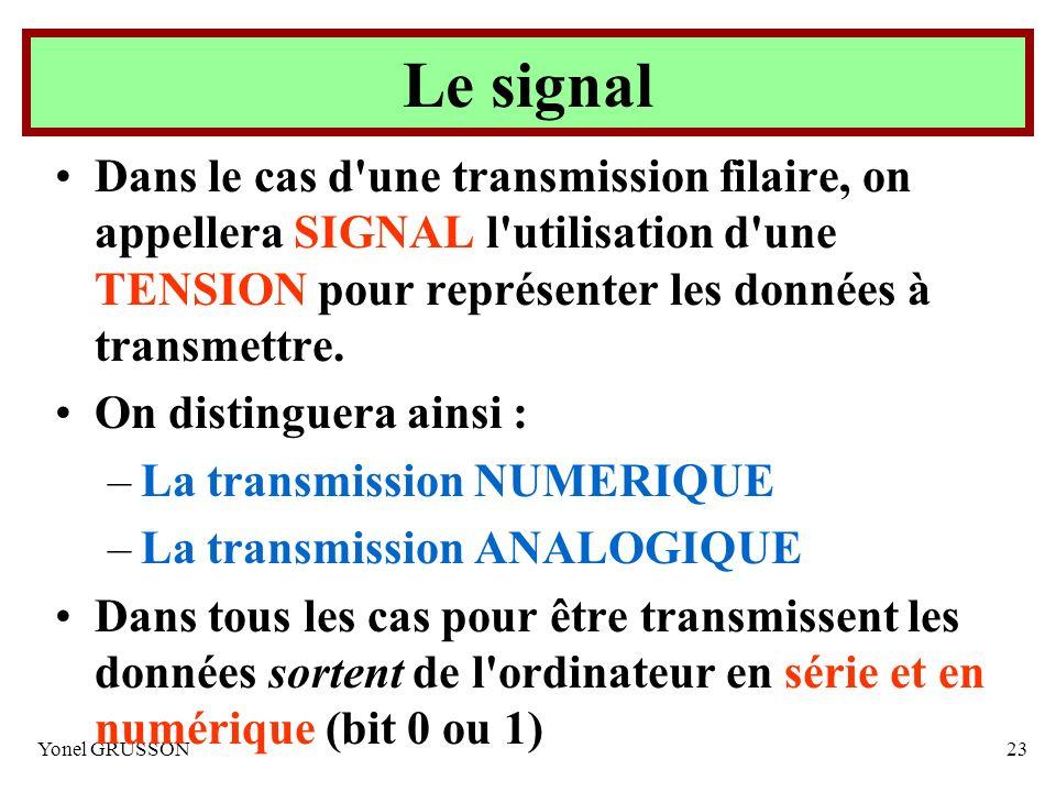 Le signal Dans le cas d une transmission filaire, on appellera SIGNAL l utilisation d une TENSION pour représenter les données à transmettre.