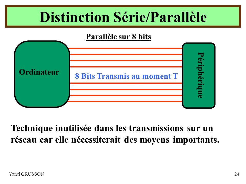 Distinction Série/Parallèle