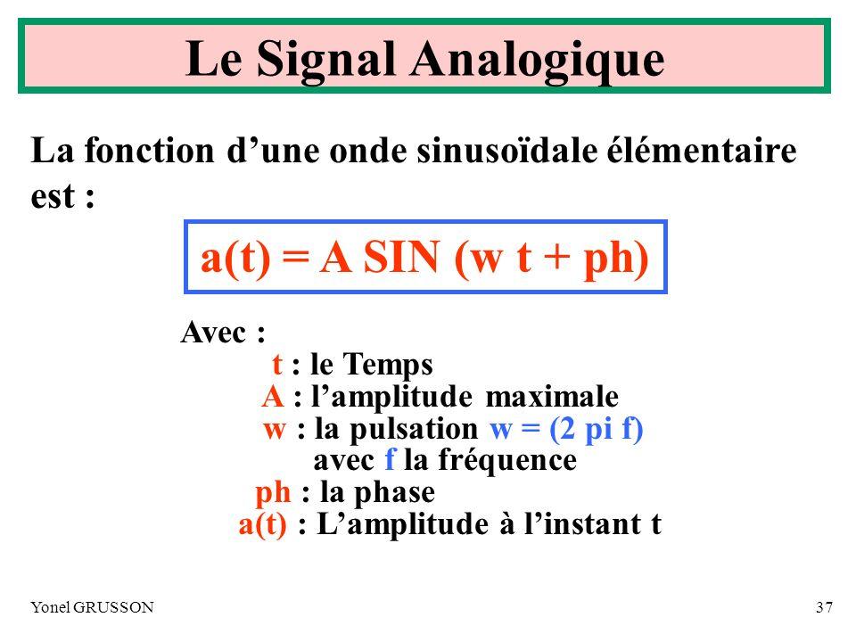 Le Signal Analogique a(t) = A SIN (w t + ph)