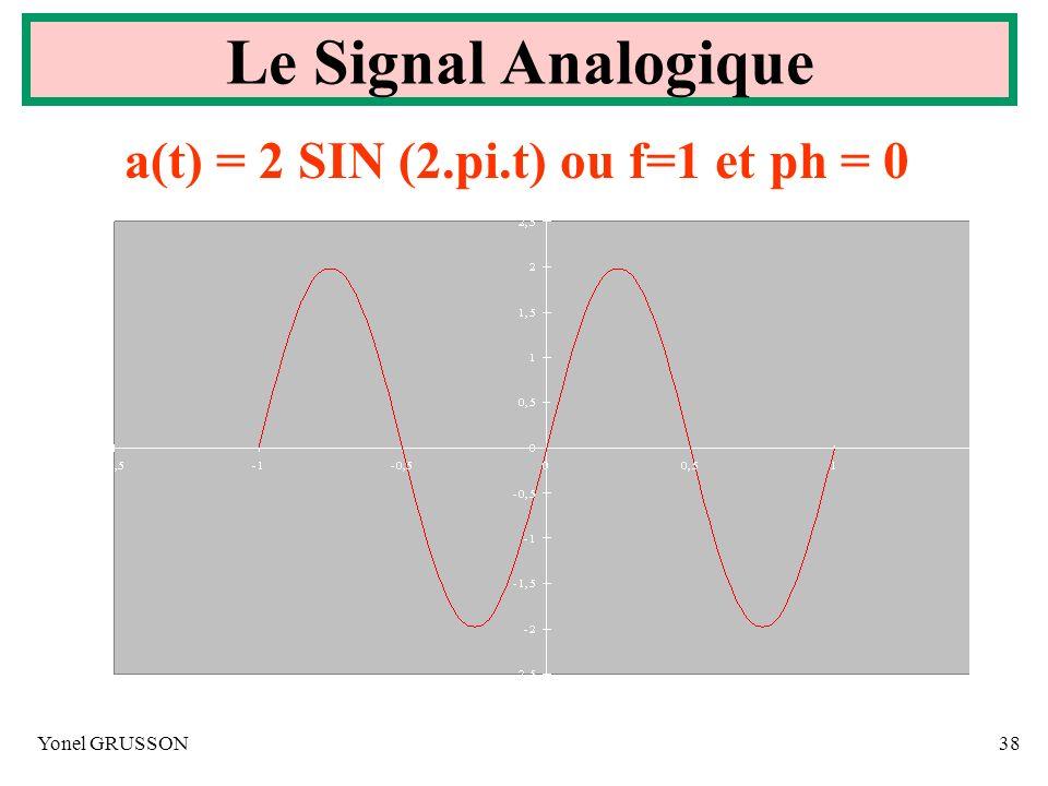 a(t) = 2 SIN (2.pi.t) ou f=1 et ph = 0