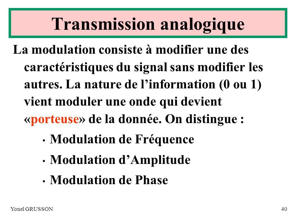 Transmission analogique