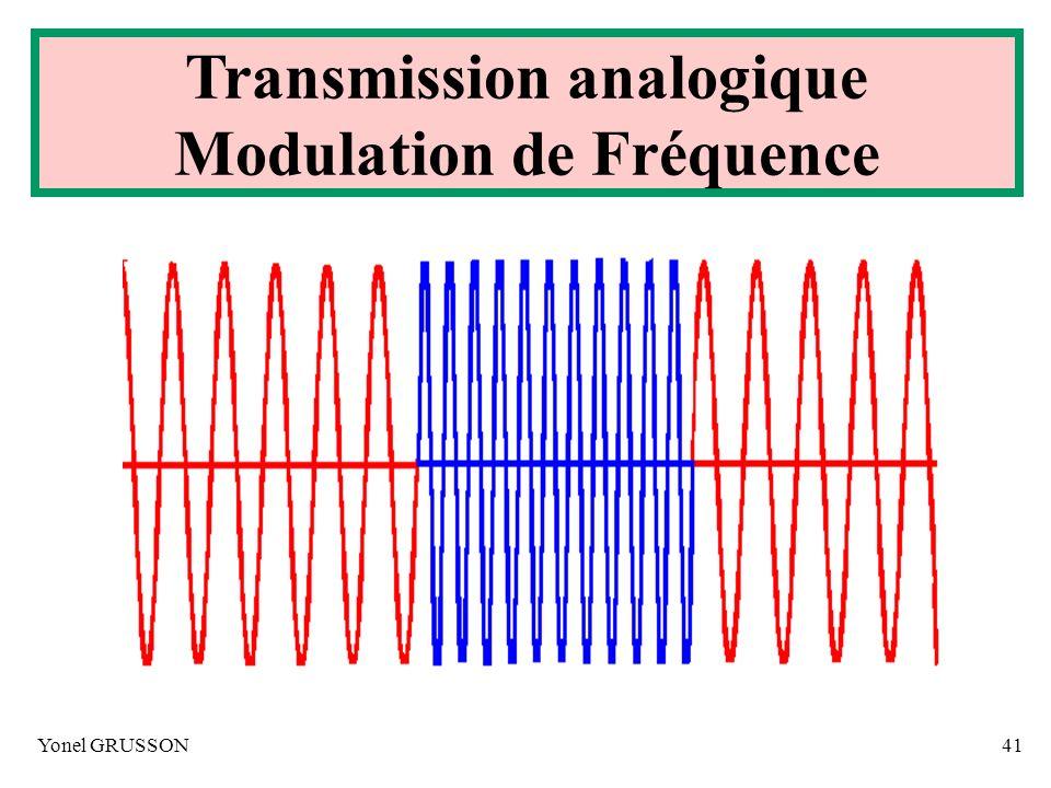 Transmission analogique Modulation de Fréquence