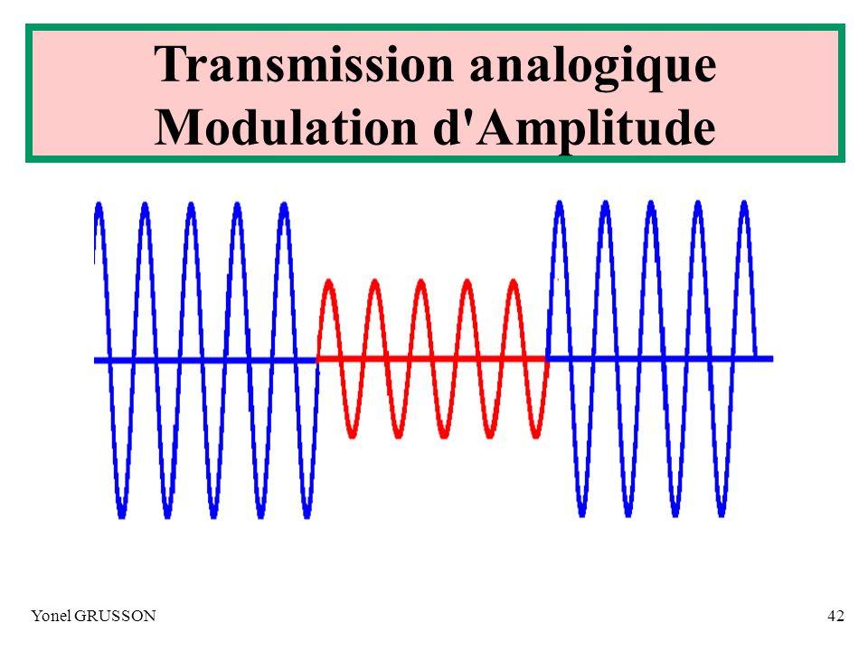 Transmission analogique Modulation d Amplitude
