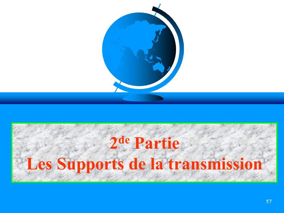 2de Partie Les Supports de la transmission