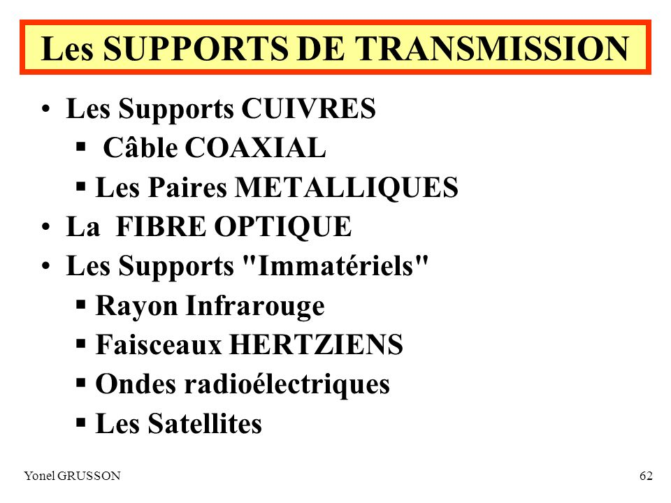 Les SUPPORTS DE TRANSMISSION