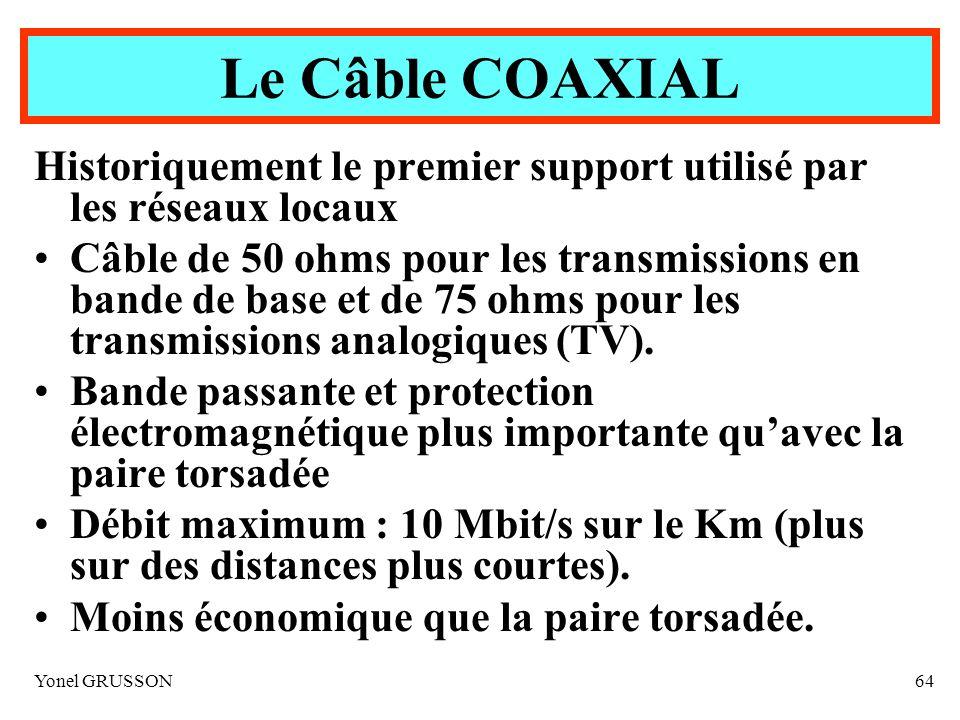 Le Câble COAXIAL Historiquement le premier support utilisé par les réseaux locaux.