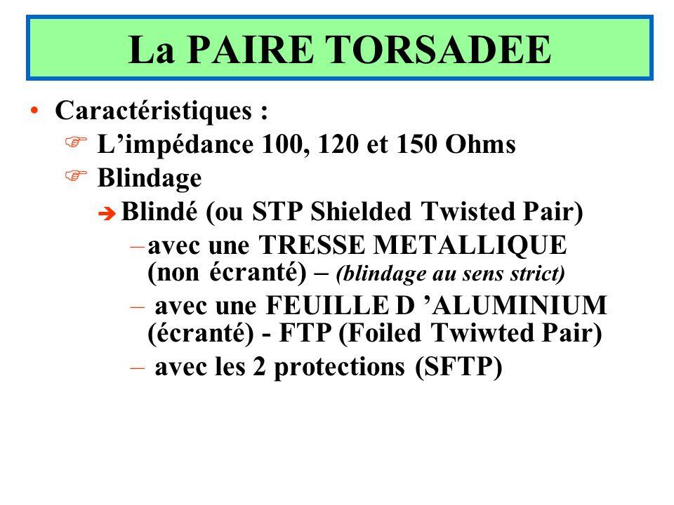 La PAIRE TORSADEE Caractéristiques : L'impédance 100, 120 et 150 Ohms