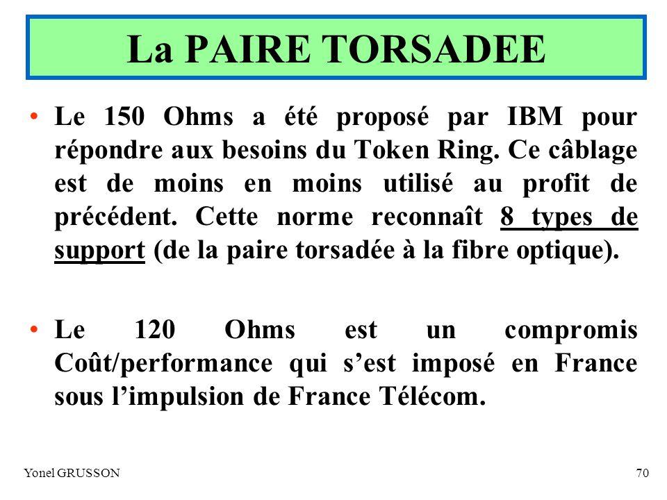 La PAIRE TORSADEE